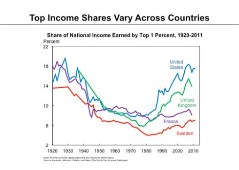 wh_inequality_13